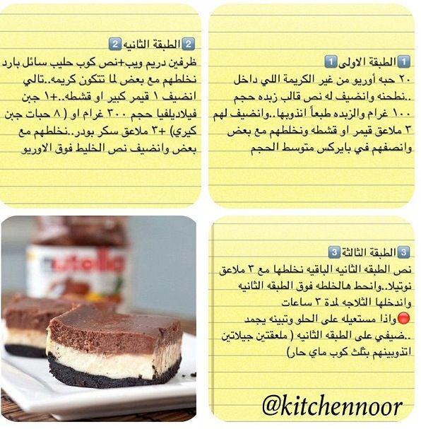 Pin By Hjkl On Feel Hungry Yummy Food Dessert Food Receipes Arabic Food