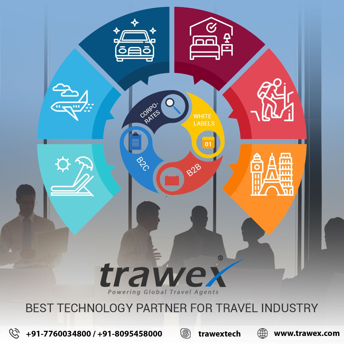 Trawex can seamlessly integrate to the Amadeus, Galileo, and Sabre