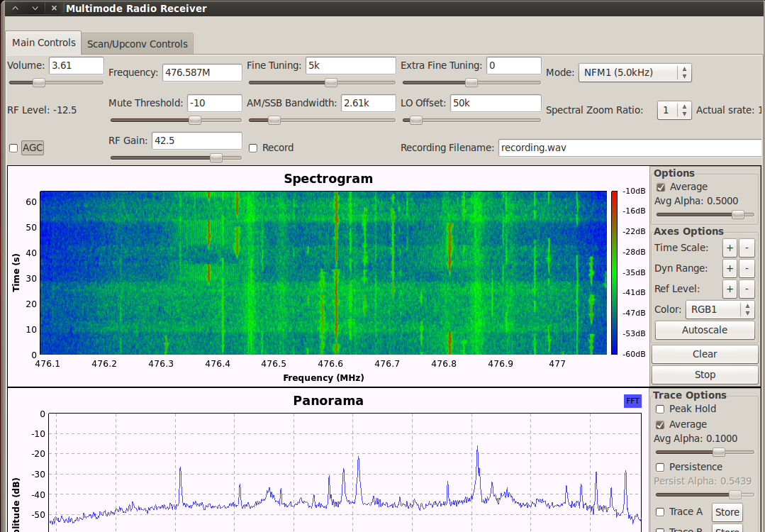 Getting Started with GNU Radio and RTL-SDR | Ham radio general | Ham