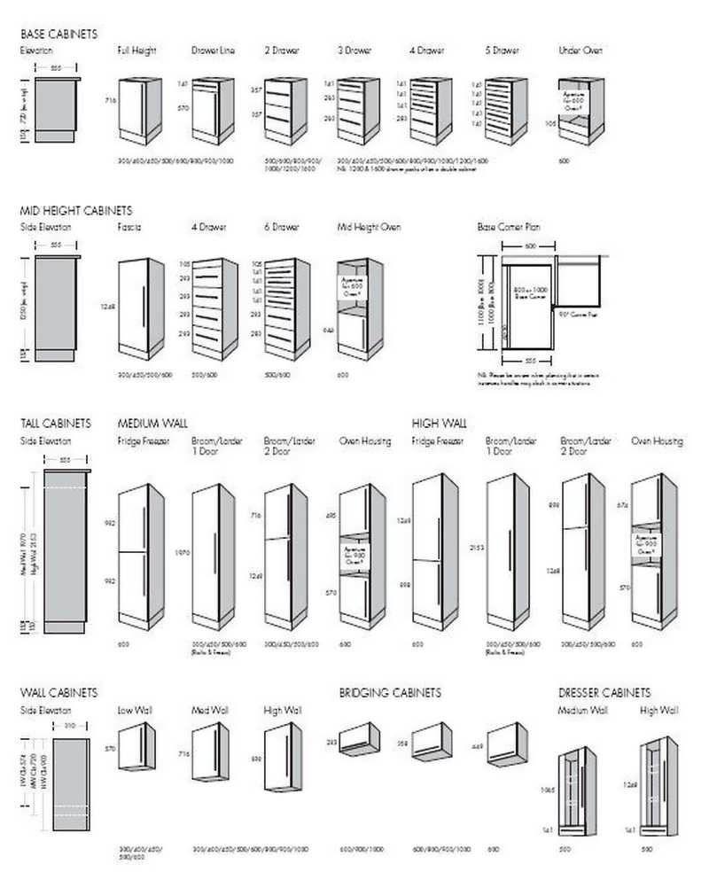 63 Die Meisten Stilvolle Typischen Küchenschrank Maße