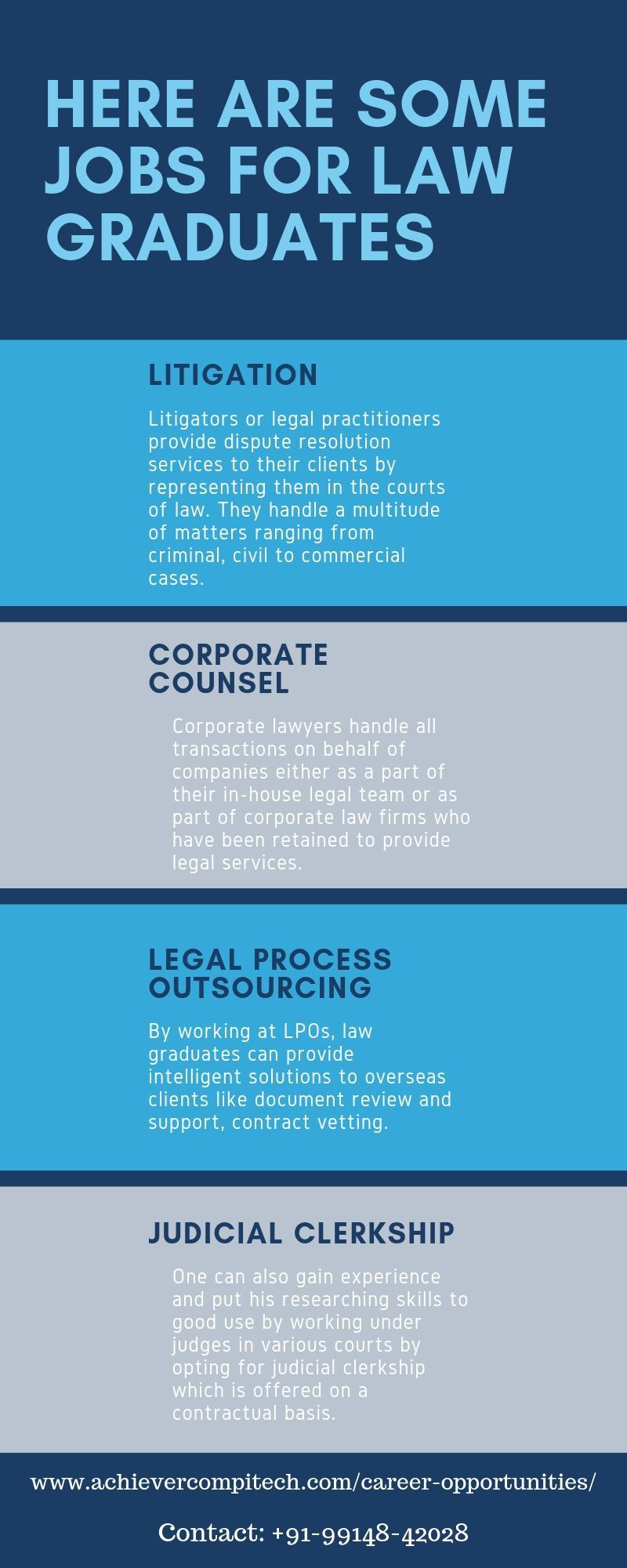 Govt. Jobs for Law Graduates Career opportunities, Like