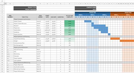 27 plantillas de las hojas de cálculo de google para organizarlo