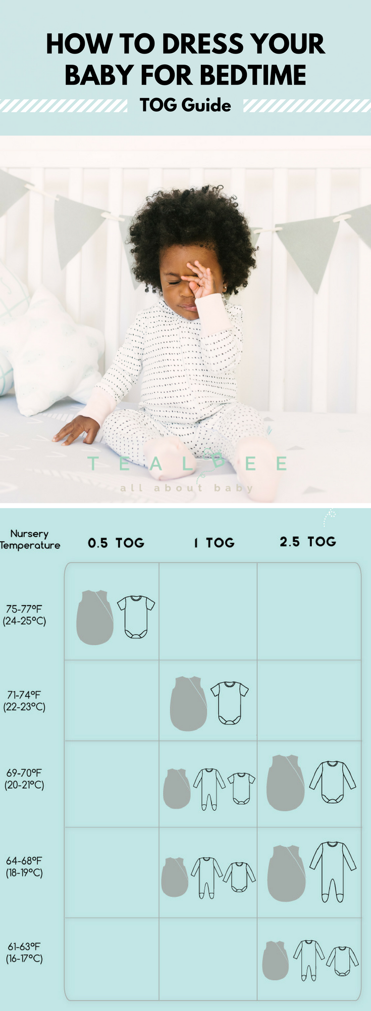 What Is Tog And What Thickness Sleeping Bag Do I Need For My Baby Baby Sleep Clothes Baby Sleeping Bag Baby Bedtime