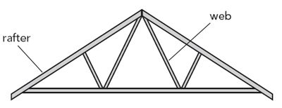 Fink truss roof | Kitchen | Pinterest | Products, The roof and The ...