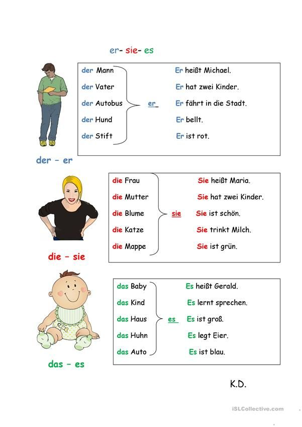 er-sie-es | German, German language and Language