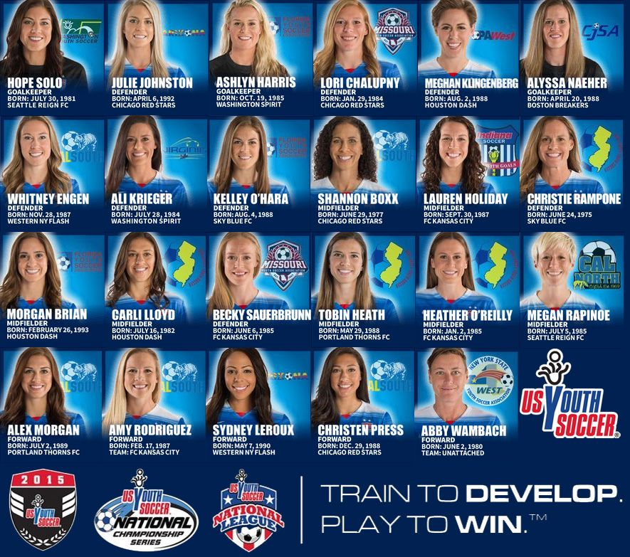 Us Women S World Cup Roster Google Search Usa Soccer Women Usa Soccer Team Uswnt