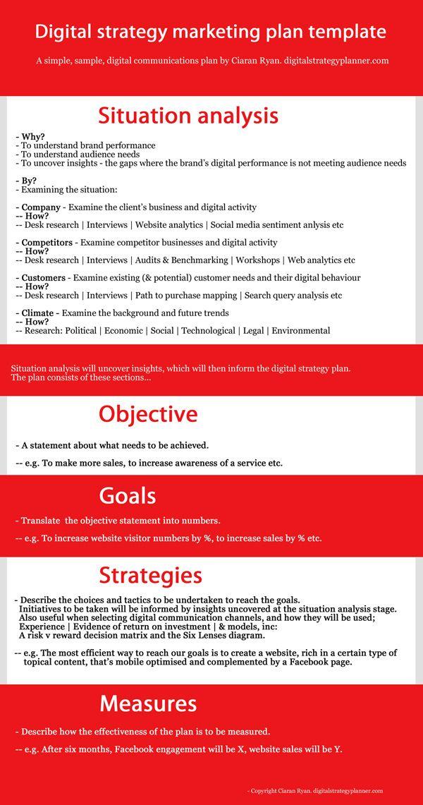 digital strategy planner digital strategic planning