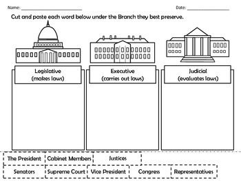 3 Branches Of Government | Classroom | 3 branches of government ...