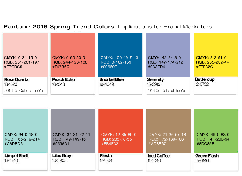 2016 Pantone Spring And Summer Trend Colors