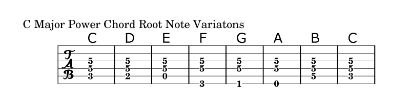 Power-Chord-Root-Note-Variations | Guitar Playing and Music ...