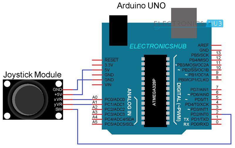 Arduino Joystick Interface Control Servo Using Arduino And Joystick Control Servo Using Arduino And Joystick Arduino Interface Joystick