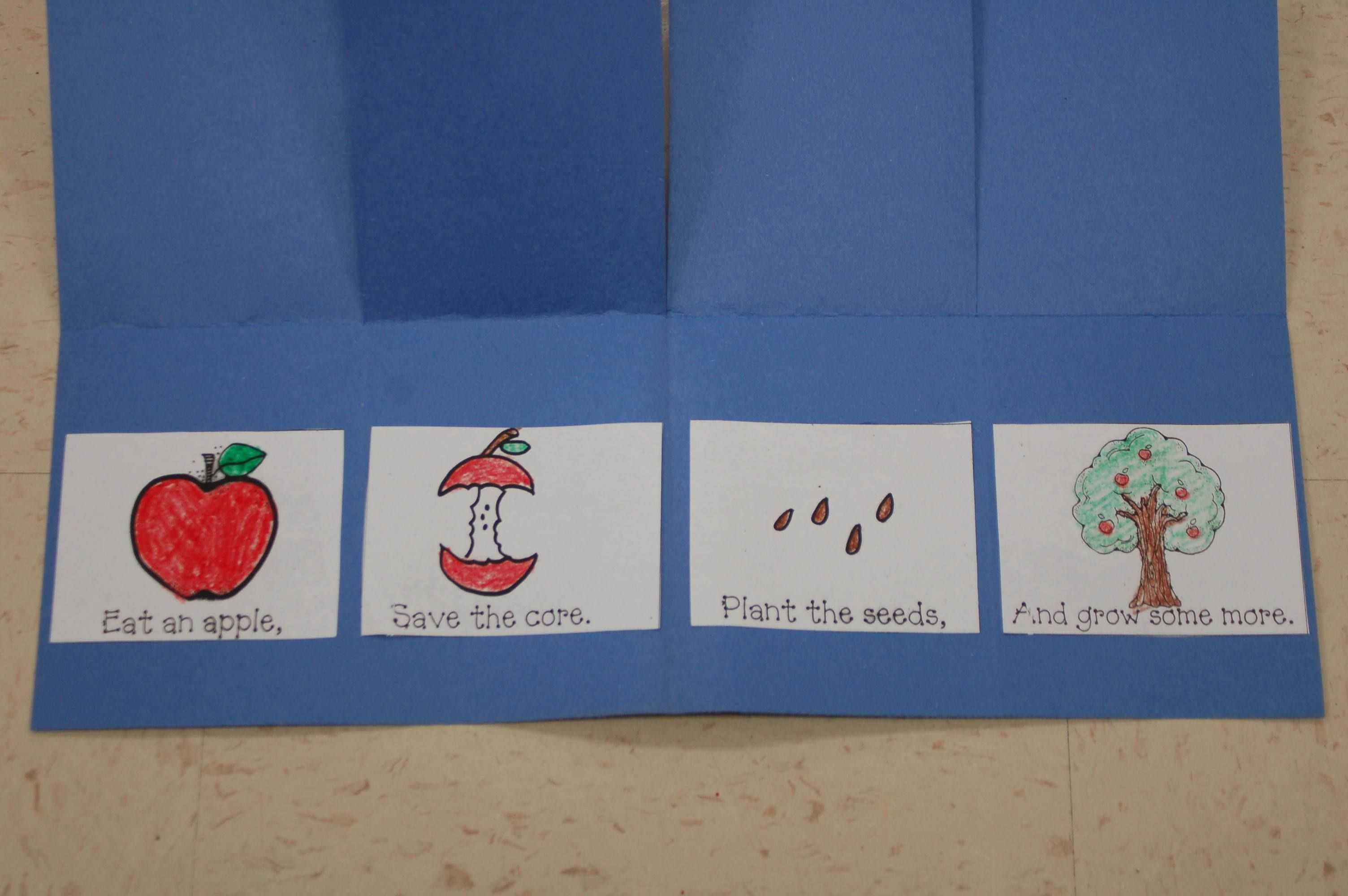 Make A Flip Book Out Of The Apple Poem Eat An Apple Eat