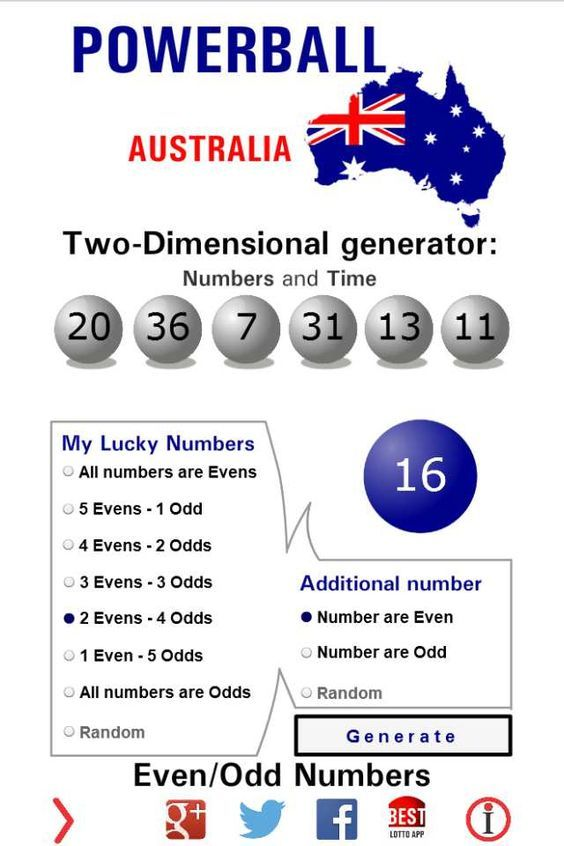 Australian Powerball Winning Numbers Lotto Australia Lottery Luck
