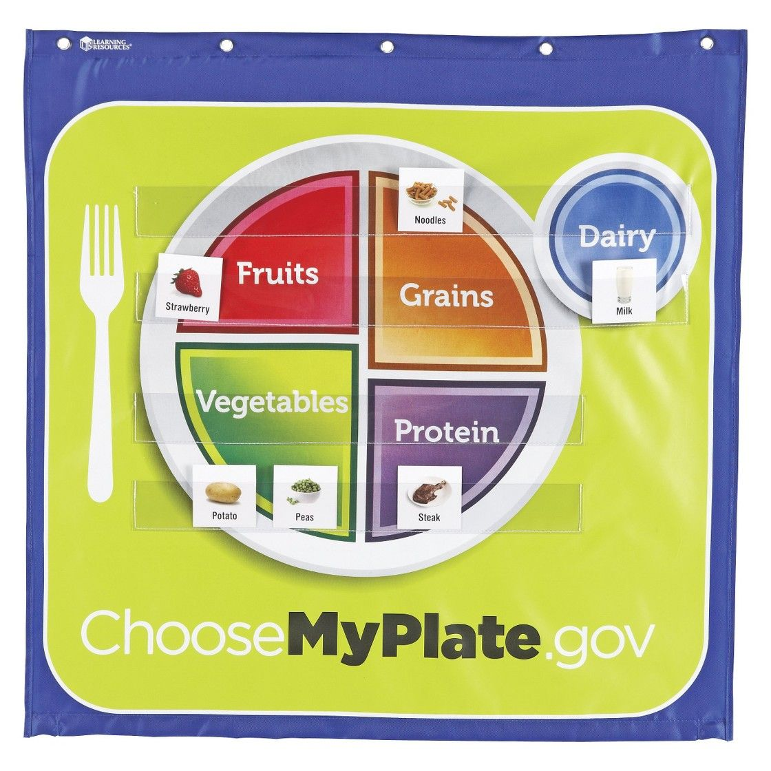 Learning Resources Healthy Helpings My Plate Pocket Chart