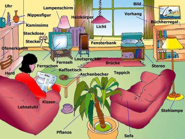 Wohnzimmer livingroom  Bilder mit Vokabular DAF  Pinterest