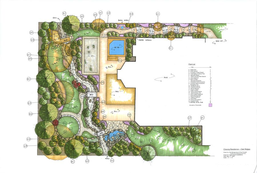 1000 images about landscape design plans on pinterest master plan landscape plans and landscaping plants - Garden Landscaping Design