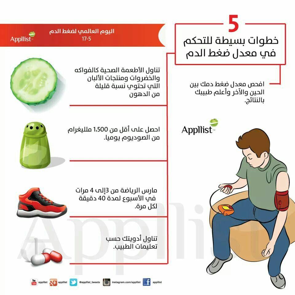 التحكم في الضغط Health Info Health Fitness Health