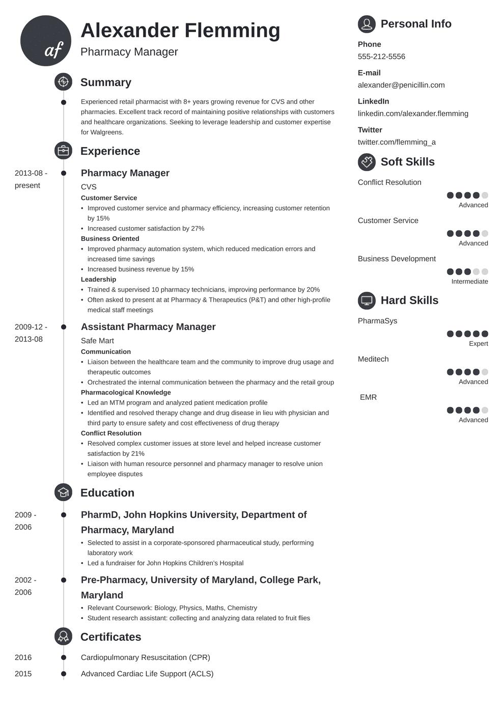 pharmacist resume template primo in 2020 Resume template