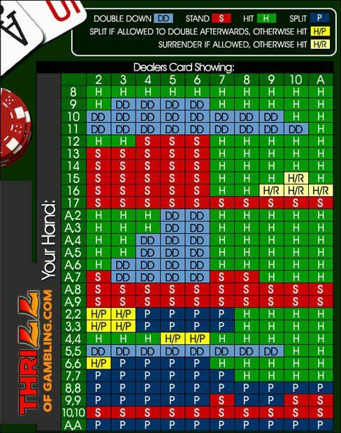 Texas holdem how to calculate pot odds