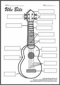 model a wiring diagram nordyne fehb unit on 017ha stringing a ukulele diagram ukulele fingerboard diagrams - bing images | ukulele ...