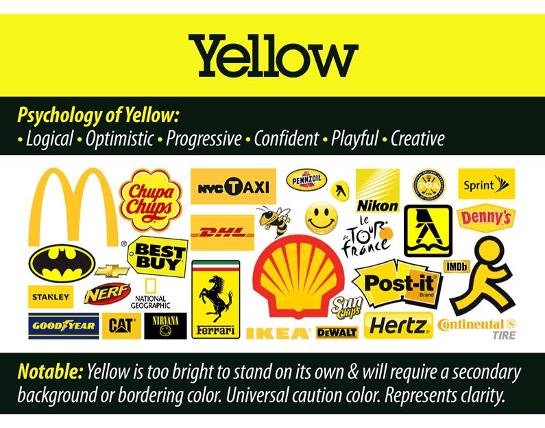 Yellow Logos Visual Guides Work