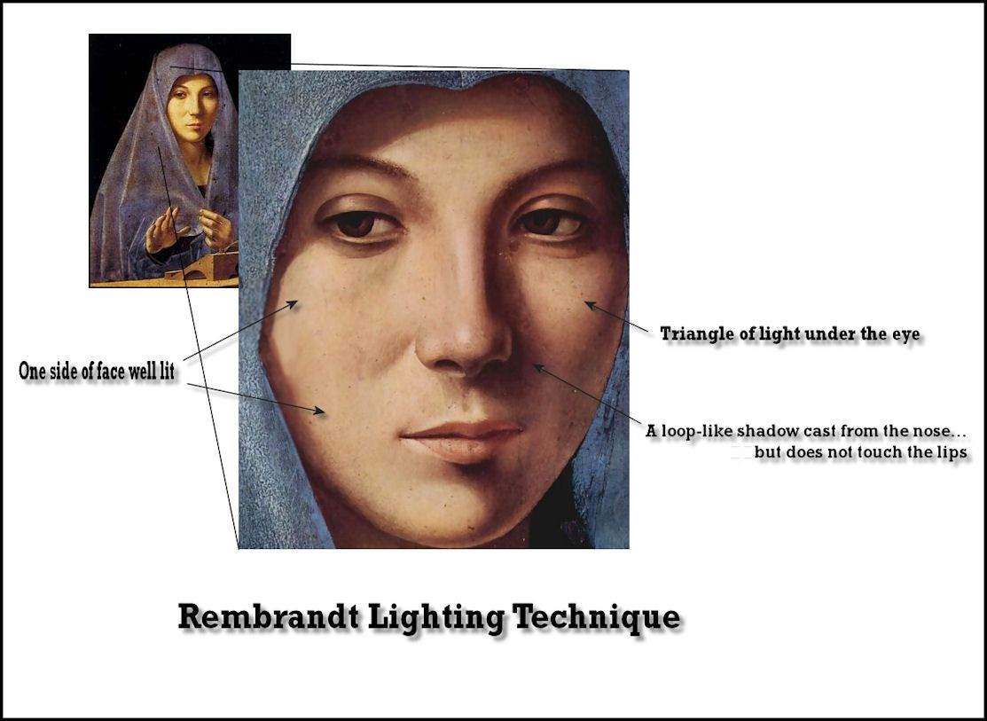 lighting diagrams for portrait photography context diagram level 0 rembrandt technique pinterest
