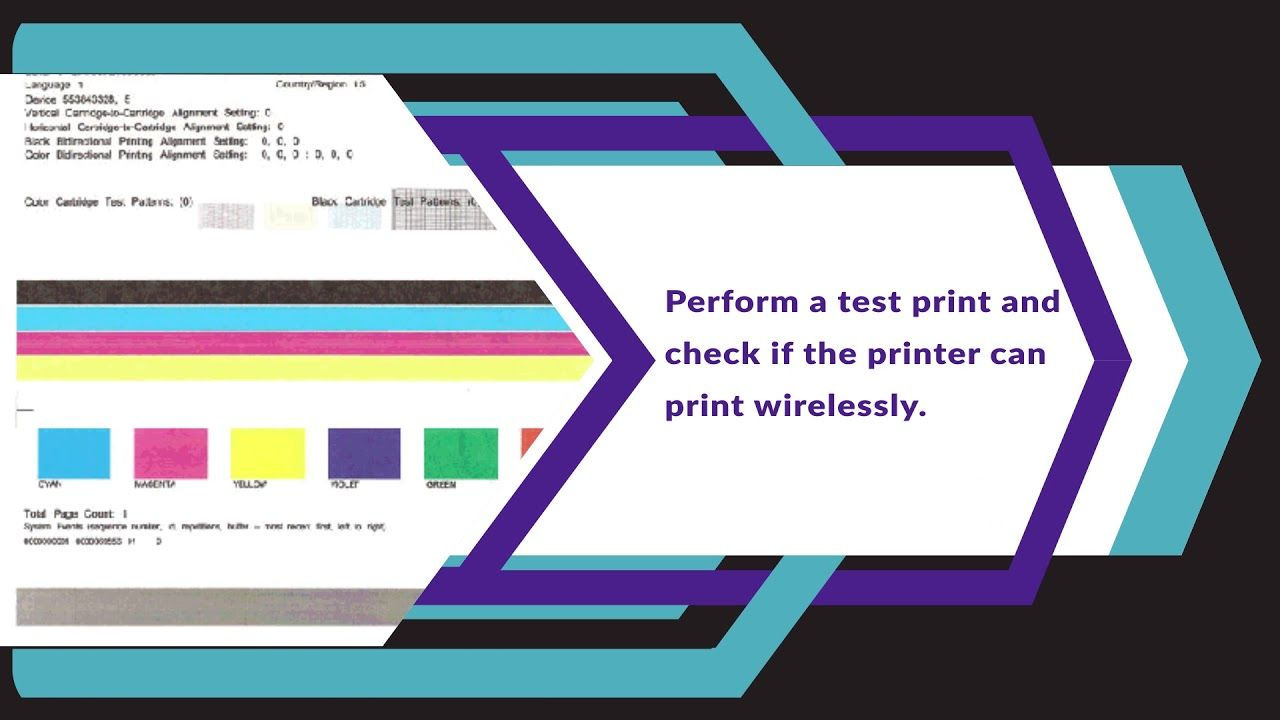 How do I get my HP wireless printer back online [Solved