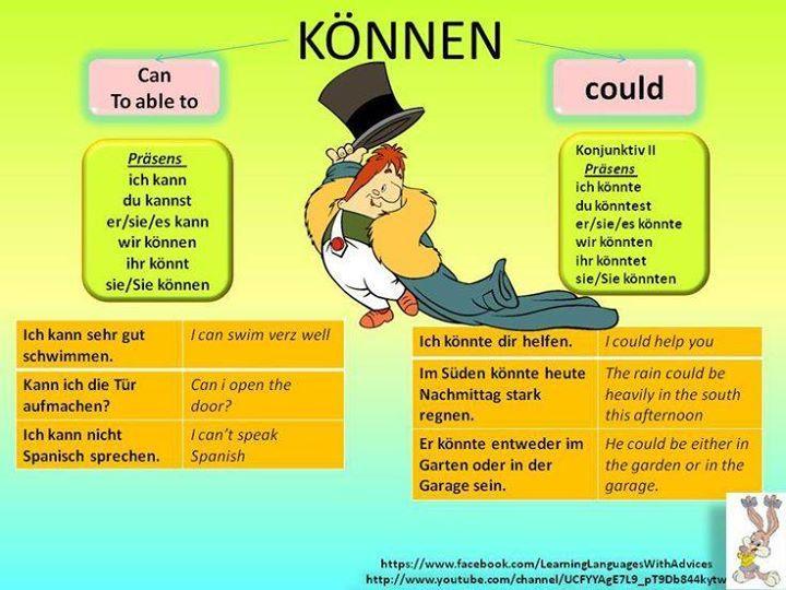 10170867 719794104767410 2248979718943834701 N Jpg Jpeg Image 720 540 Pixels German Language Learning German Grammar Learn German