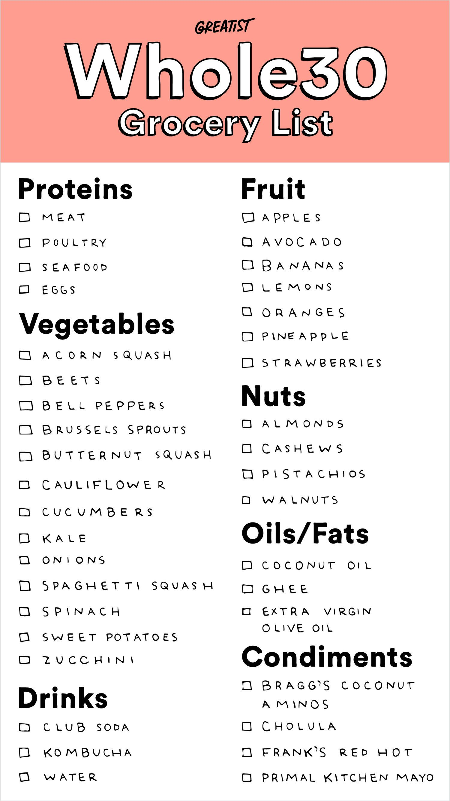 A Whole30 Shopping List to Get You Started Whole 30