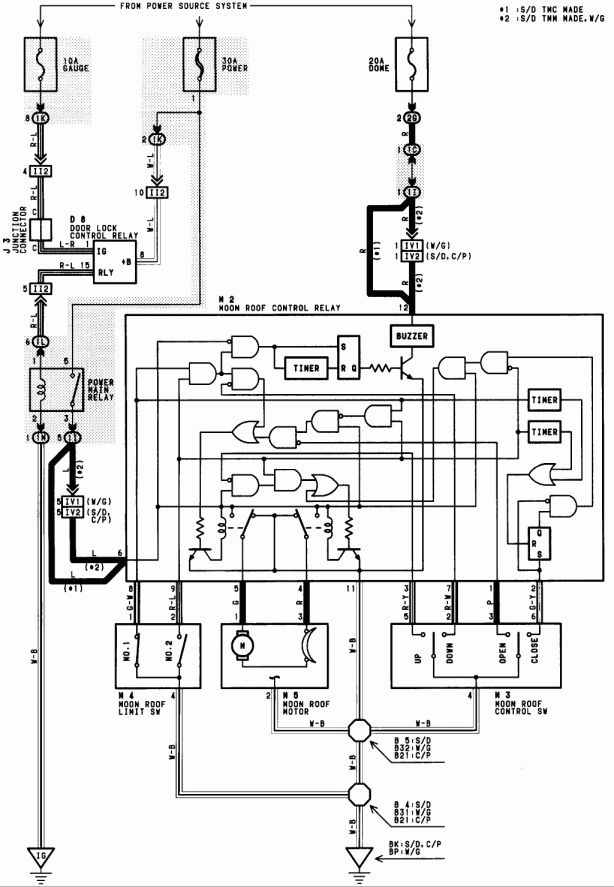 10+ 1996 Toyota Camry Electrical Wiring Diagram - Wiring Diagram -  Wiringg.net in 2020 | Toyota camry, Camry, Electrical wiring diagramwww.pinterest.ph