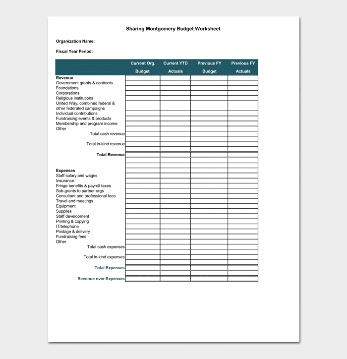 Nonprofit Startup Budget Template The Truth About Nonprofit Startup Budget Template Is About Budget Template Budgeting Nonprofit Startup