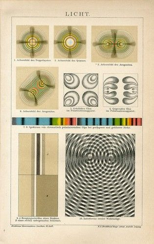 1894 LIGHT SPECTRAL ANALYSIS