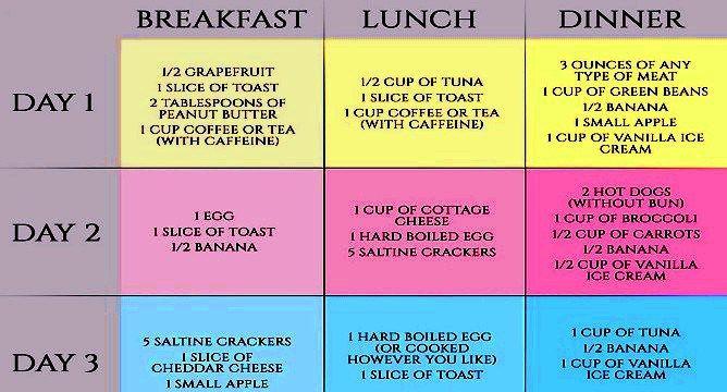 Fu tea weight loss