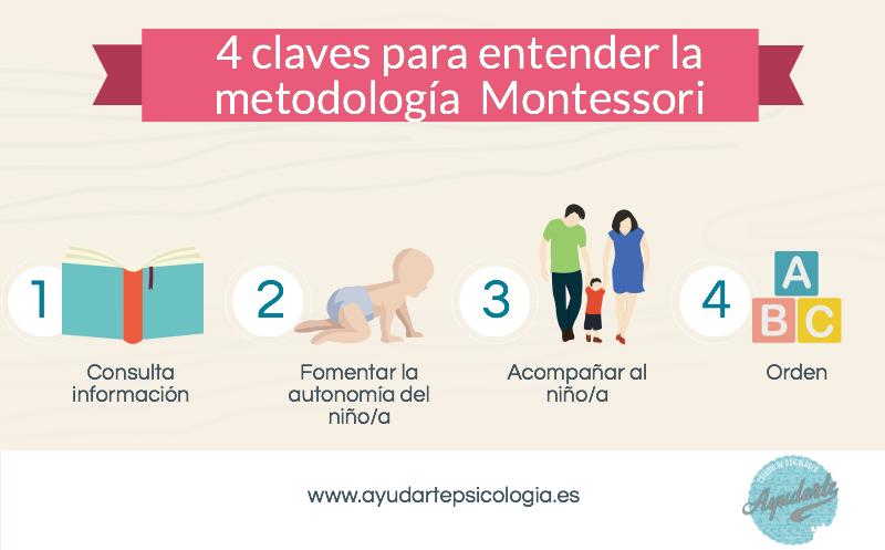 Montessori claves ayudarte psicología pedagogía alternativa