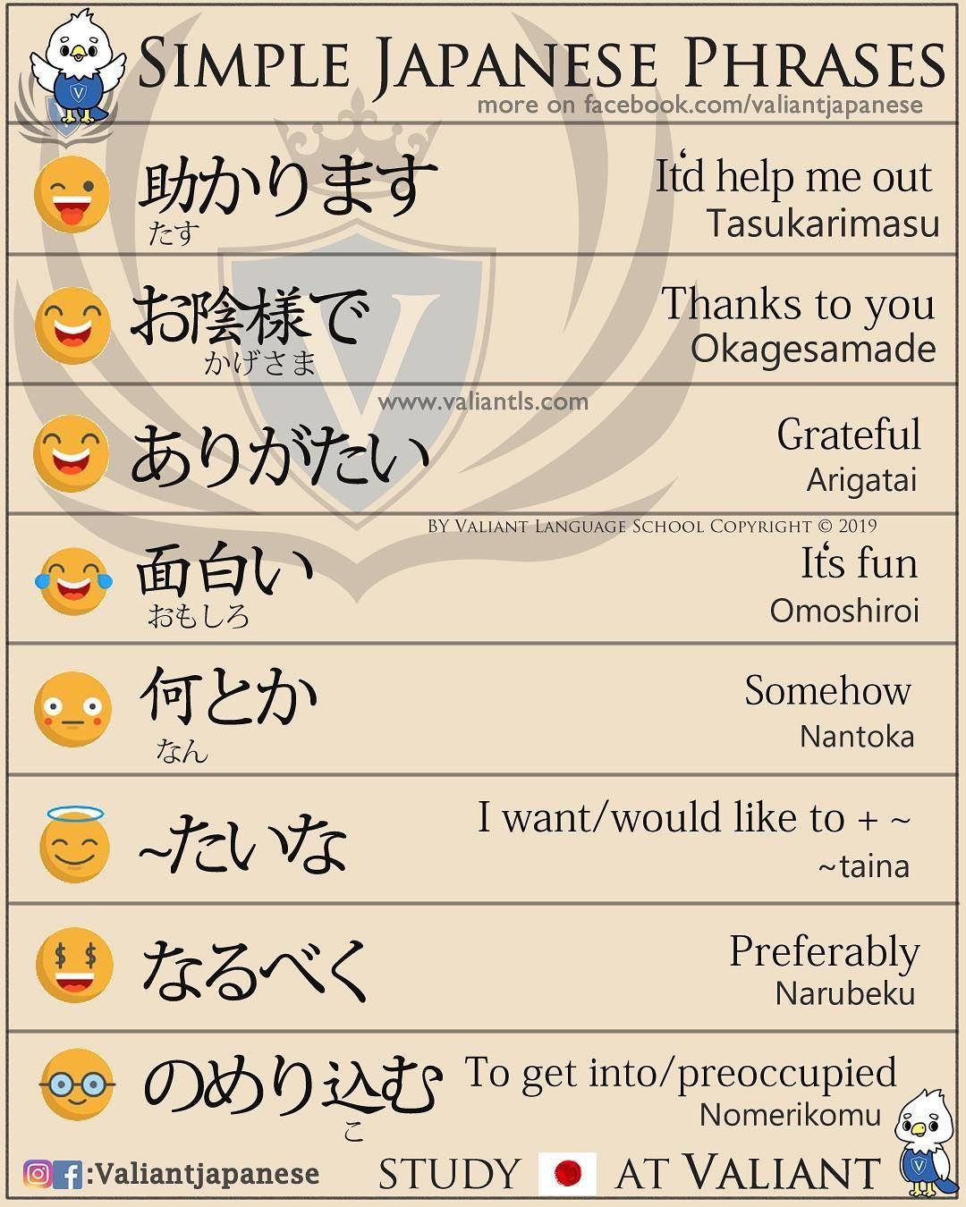 Simple Japanese Phrases Japanese Phrases Learn Basic Japanese Japanese Words