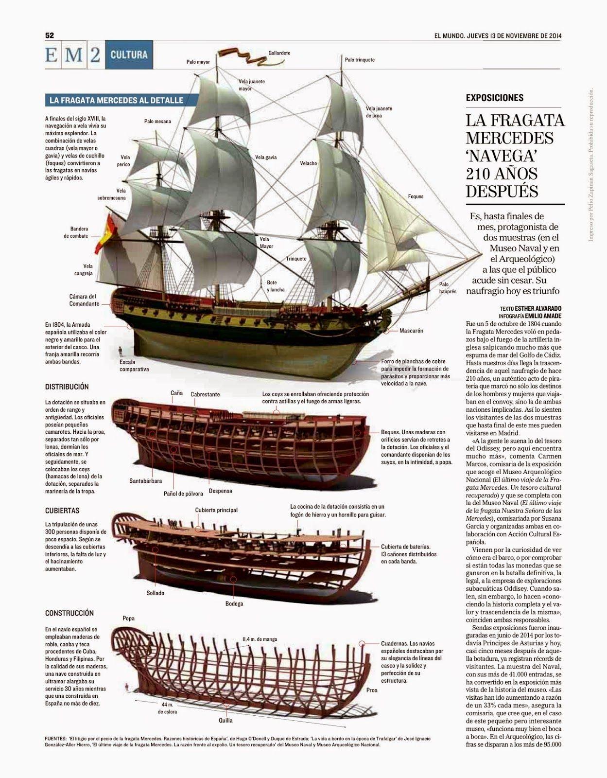 Pin by Alets Klamroth on Infografia | Pinterest | Infographics