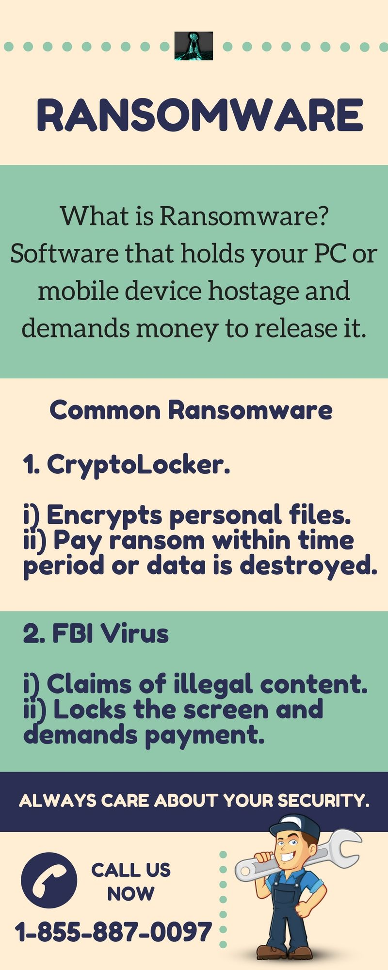 You should know about Ransomware. Keep your PC and