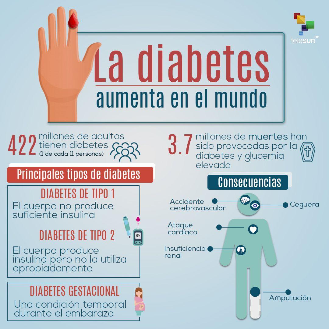 que es la diabetes y sus causas y consecuencias