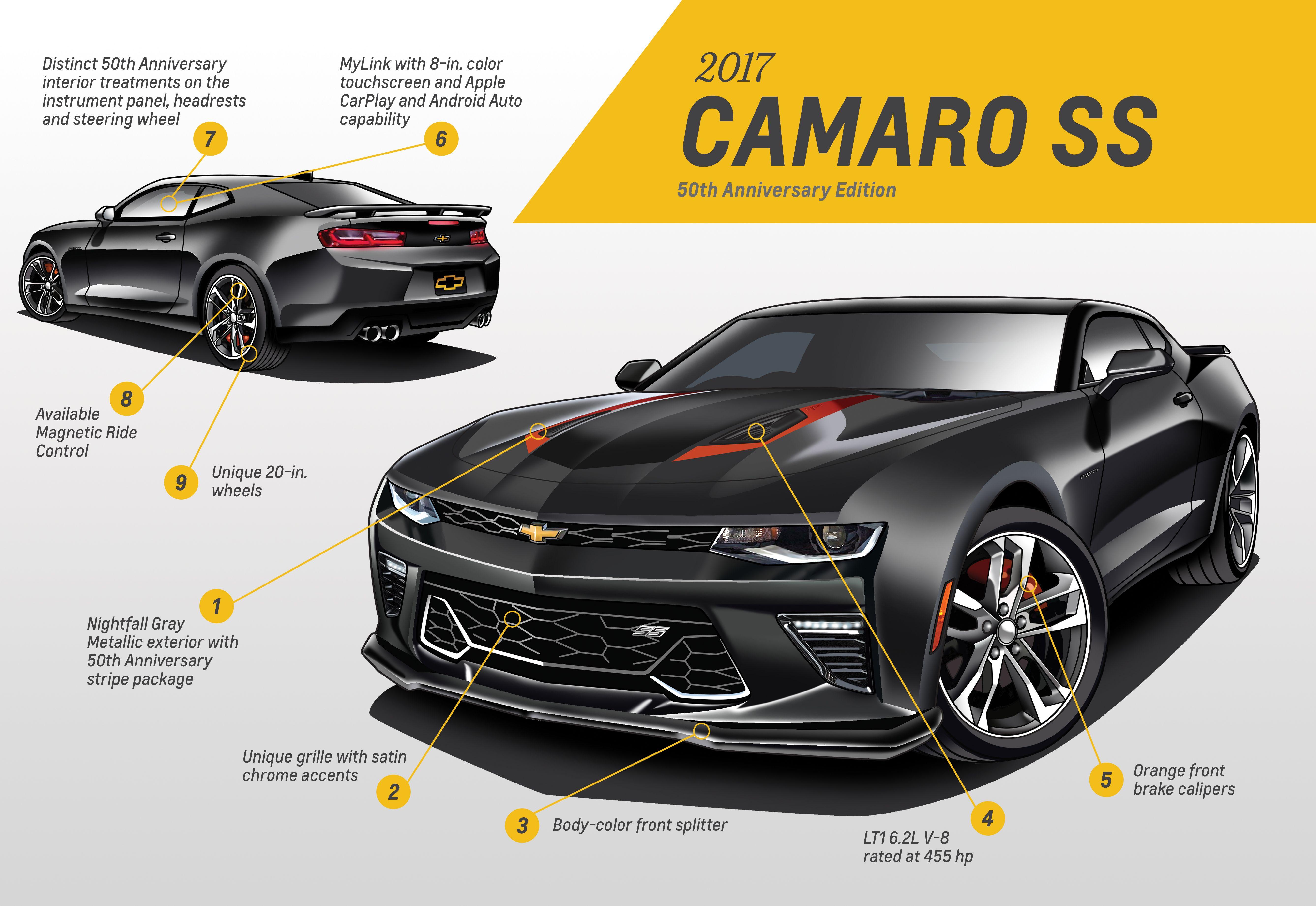 2017 Chevrolet Camaro SS Camaros Pinterest