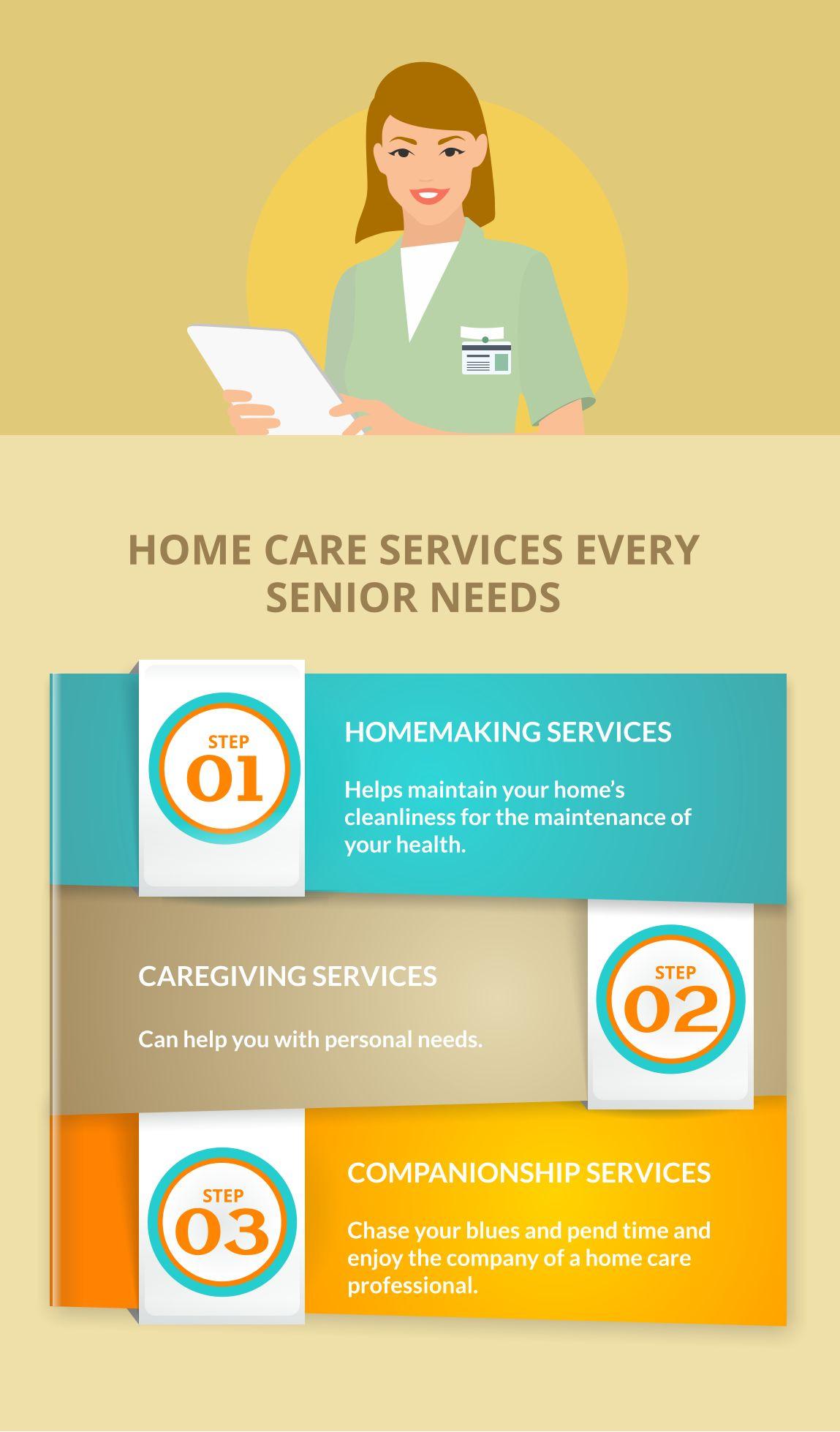 [INFOGRAPHIC] Home Care Services Every Senior Needs