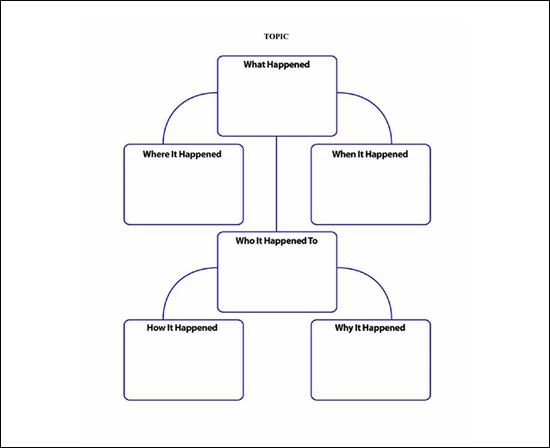 brainstorm template khafre