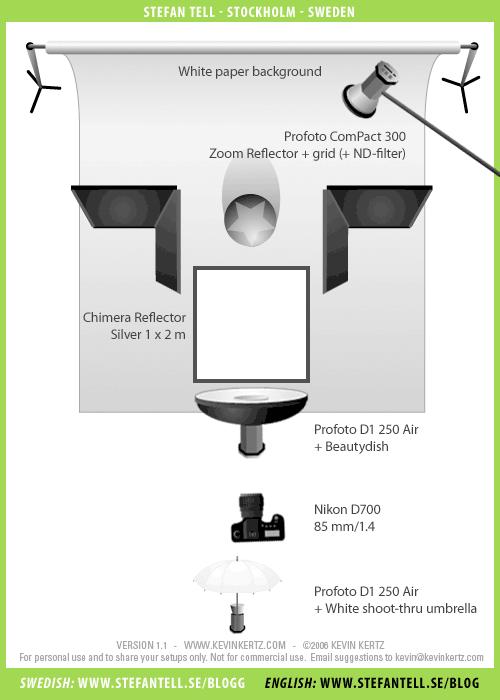 studio lighting setup diagram author headshot lighting diagrams rh pinterest com Pinterest Light Fixtures Pinterest Outdoor Lighting