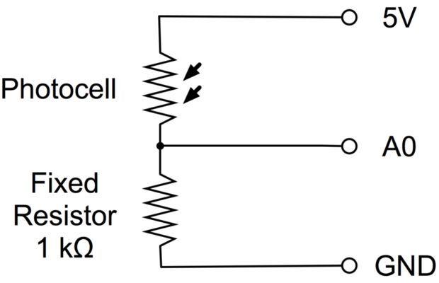 Pin on Electrónica Proyectos