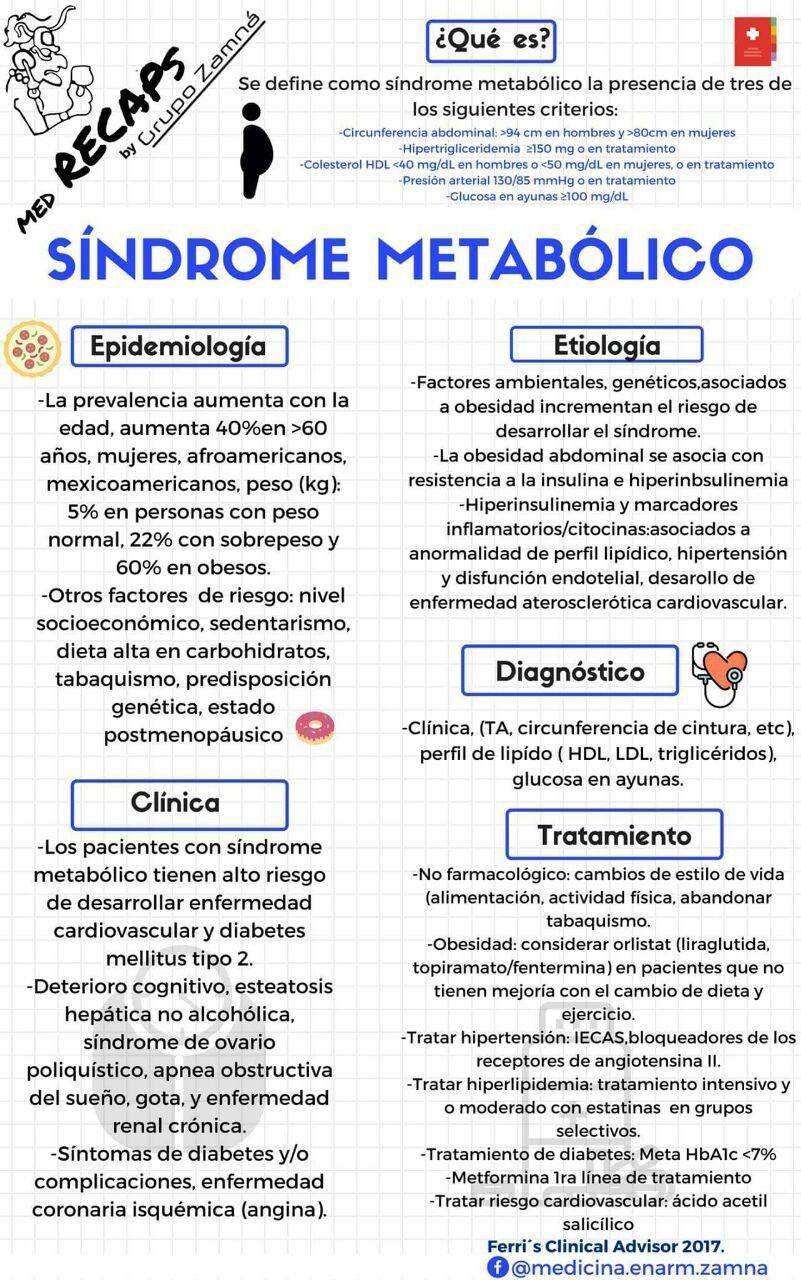 diagnóstico de diabetes mellitus que criterio síndrome metabólico