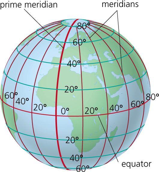 Resultado de imagen de paralelo 60 polo Pinterest Polos - new world map with equator and prime meridian lines