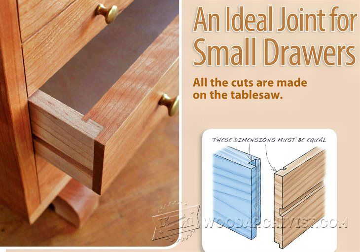 Drawer Joints   Drawer Construction And Techniques | WoodArchivist.com