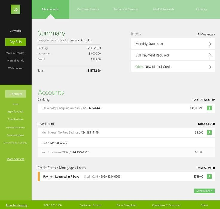 Green Financial Bank Dashboard UI Design \ UX - Dashboards - web invoice