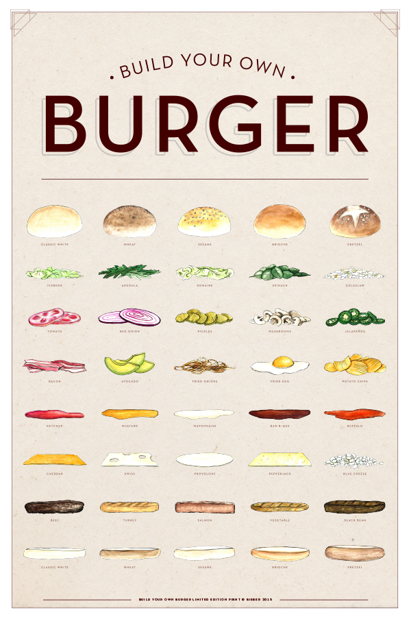 Build Your Own Burger Ilrated Poster Support The Kickstarter Campaign And Get Limited