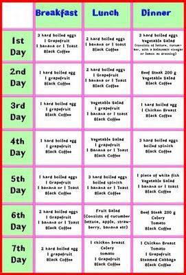 7 day diet.