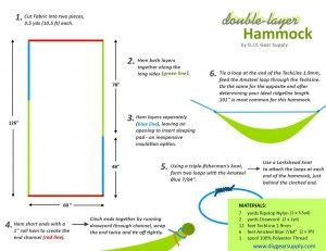 hammock guide create fabric